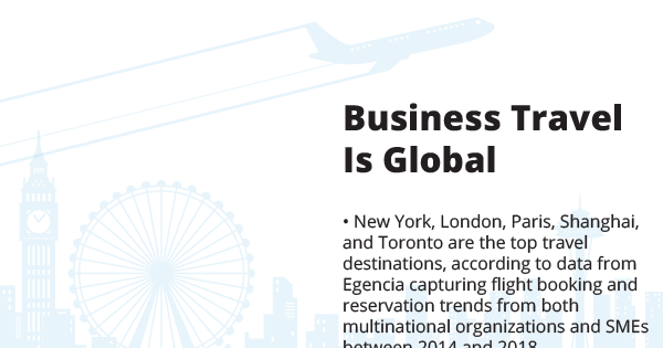 Business Travel is Global