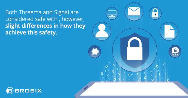 Threema Vs Signal - Security