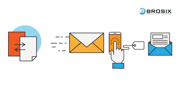 Email vs. Instant Messenger – Really a fair fight?