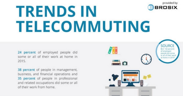 telecommuting trends